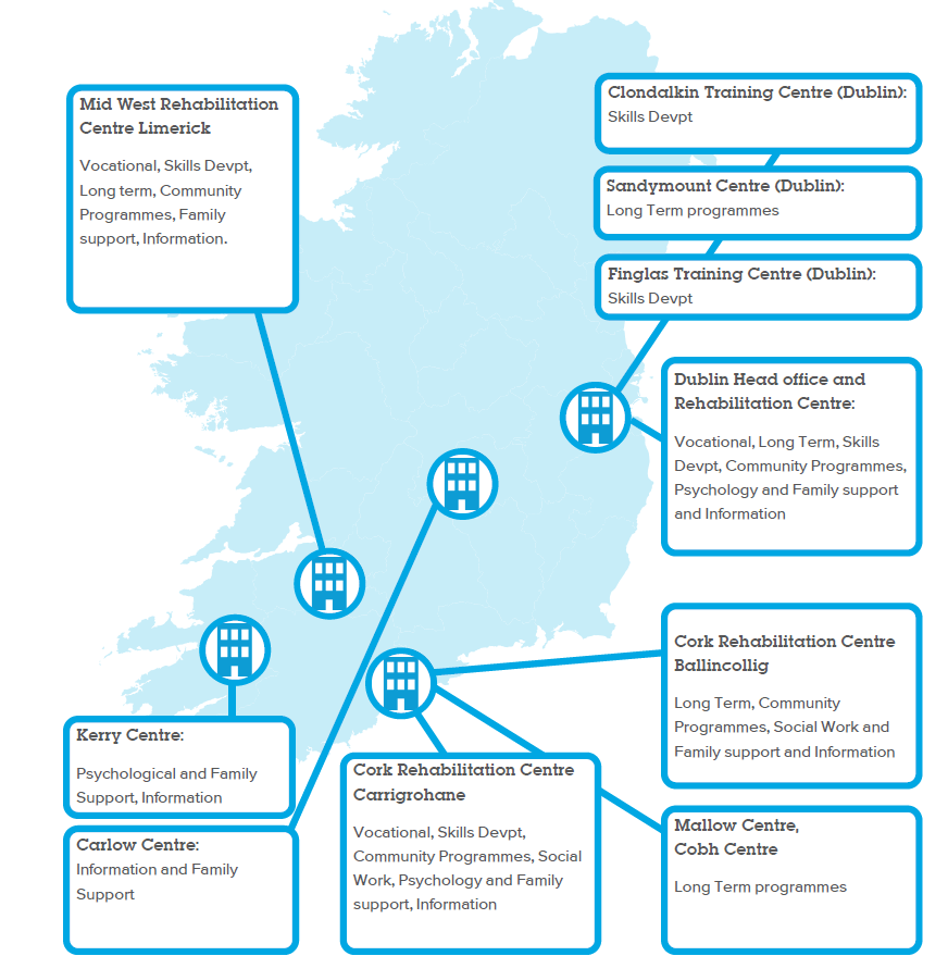 Headway Map of Services